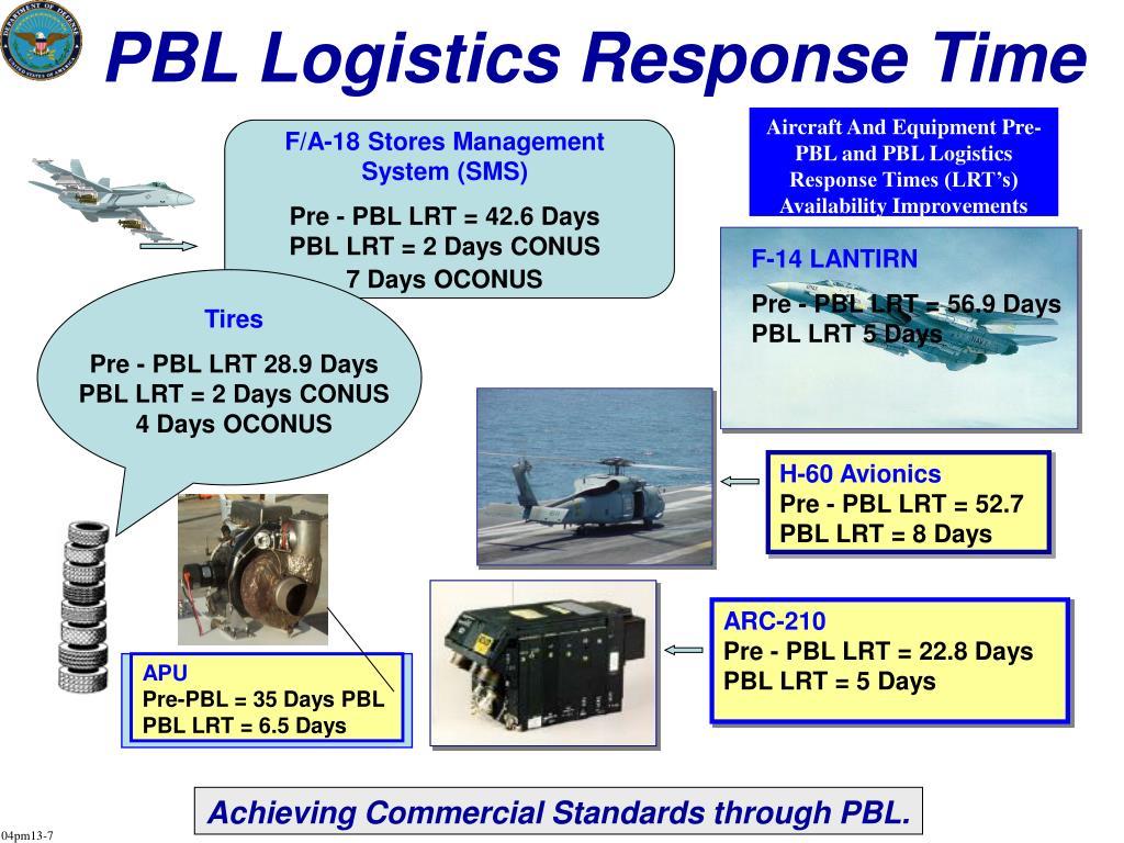 PBL Logistics Response Time