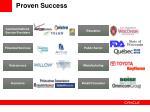 proven success