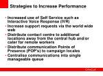 strategies to increase performance