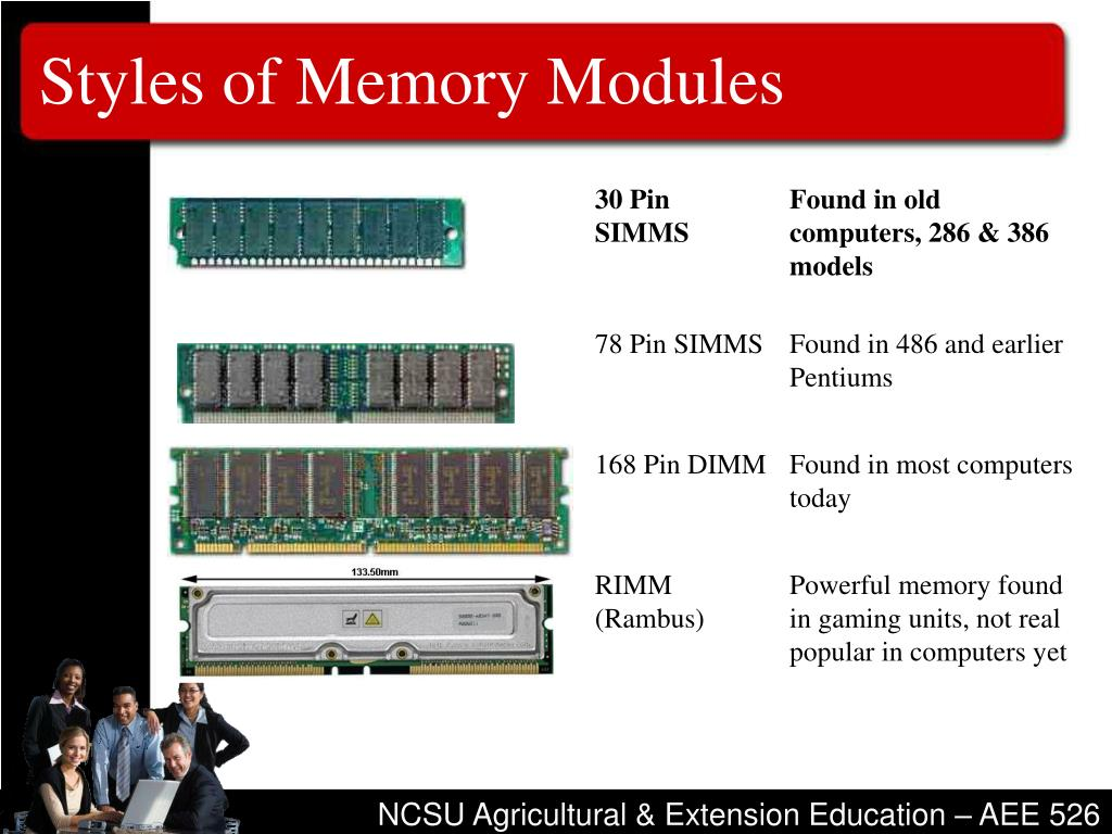 Styles of Memory Modules
