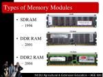 types of memory modules
