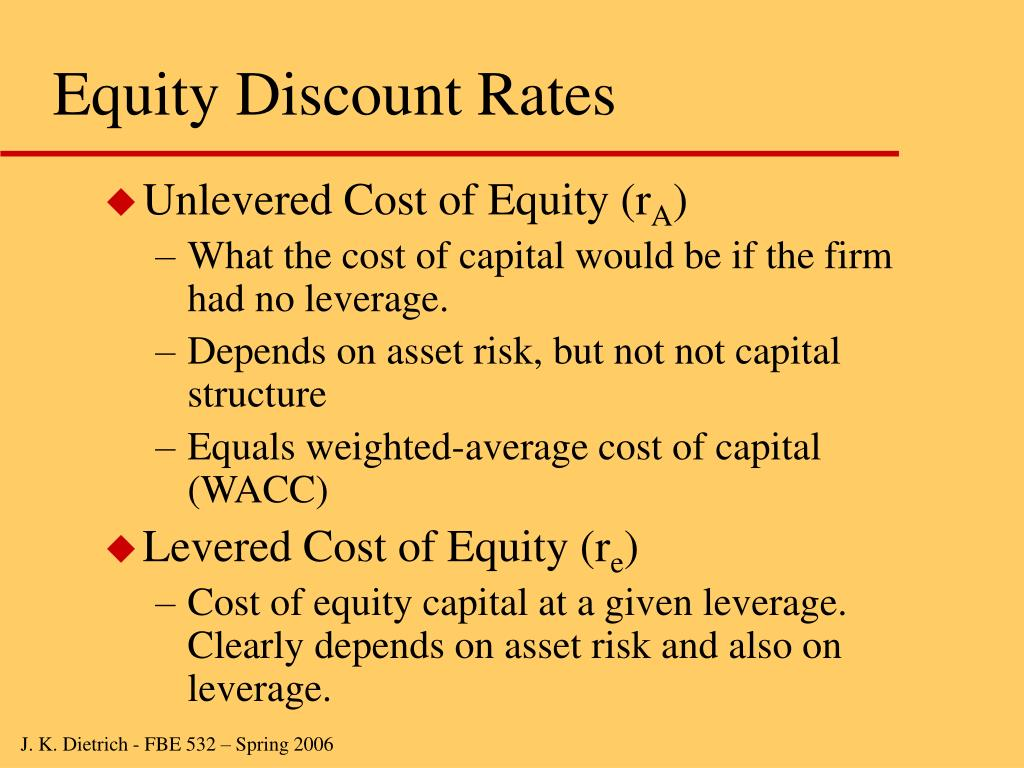 Equity Discount Rates