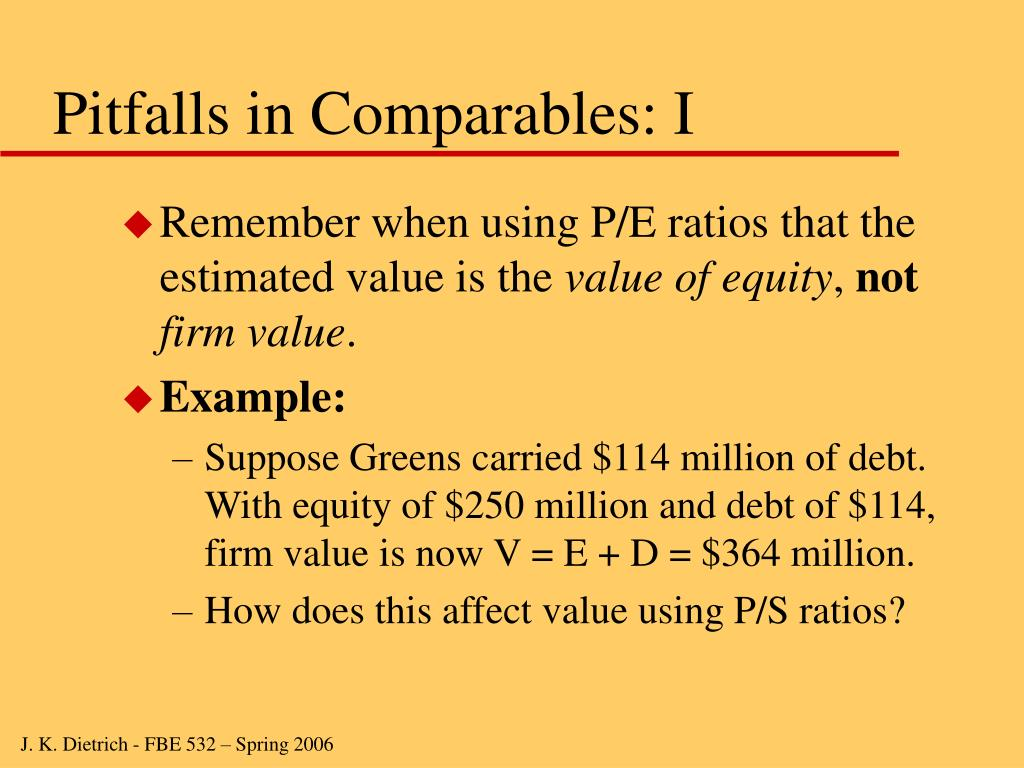 Remember when using P/E ratios that the estimated value is the