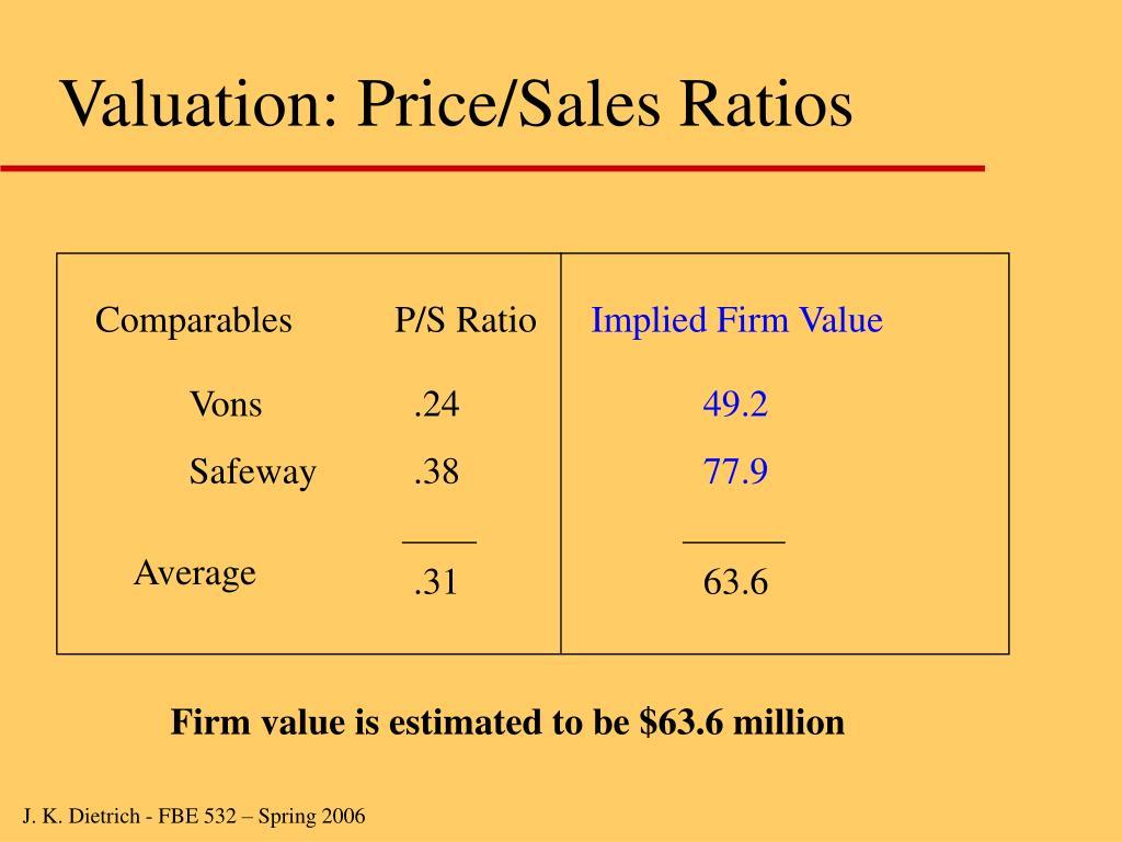 Valuation: Price/Sales Ratios