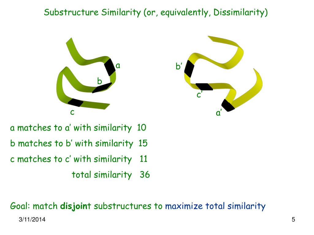 Substructure Similarity (or, equivalently, Dissimilarity)