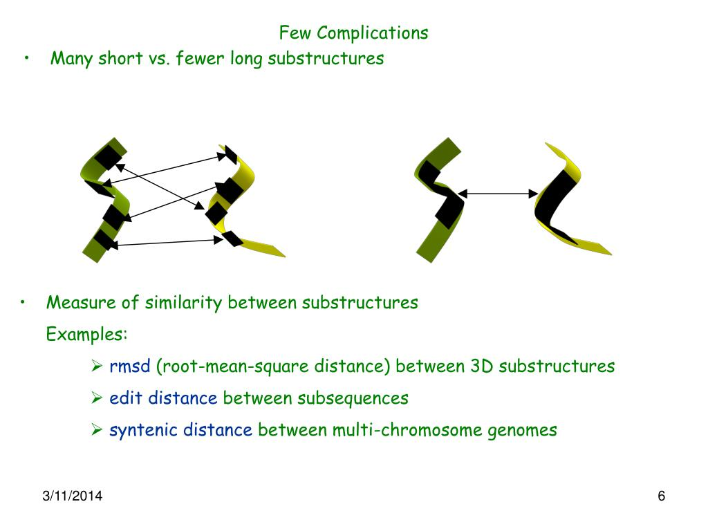 Few Complications