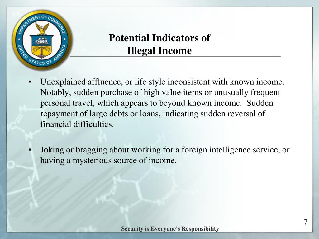 Potential Indicators of