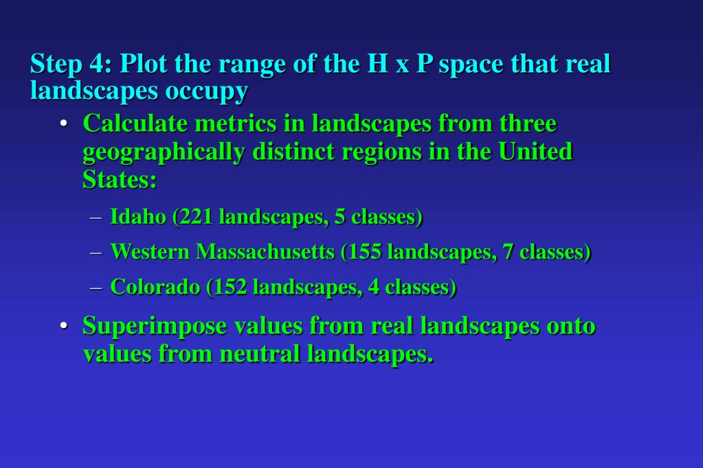 Step 4: Plot the range of the H x P space that real landscapes occupy