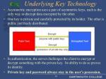 underlying key technology