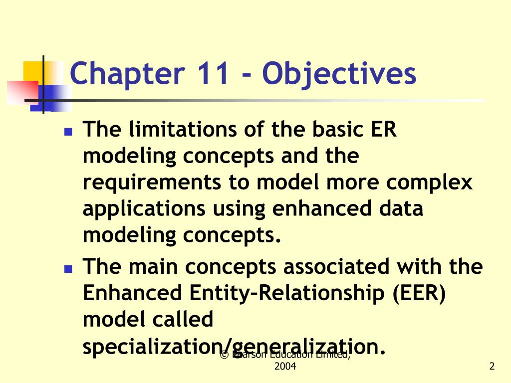 Chapter 11 - Objectives
