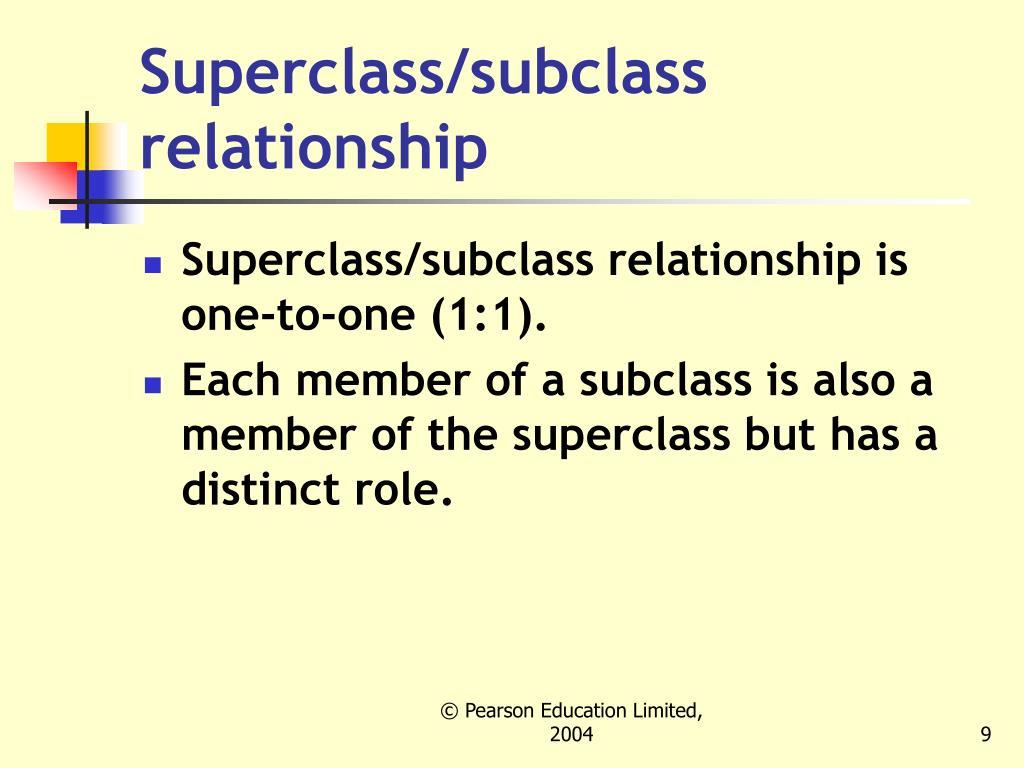 Superclass/subclass relationship