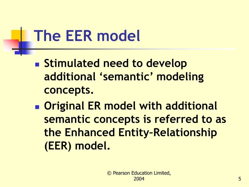 The EER model