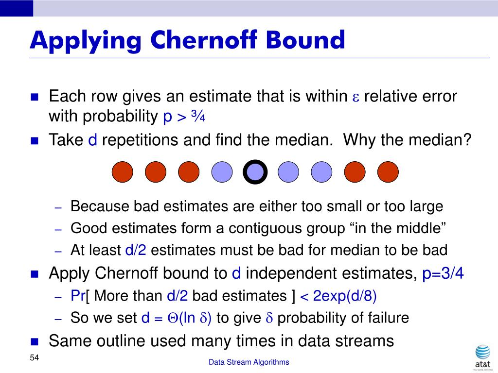 Applying Chernoff Bound