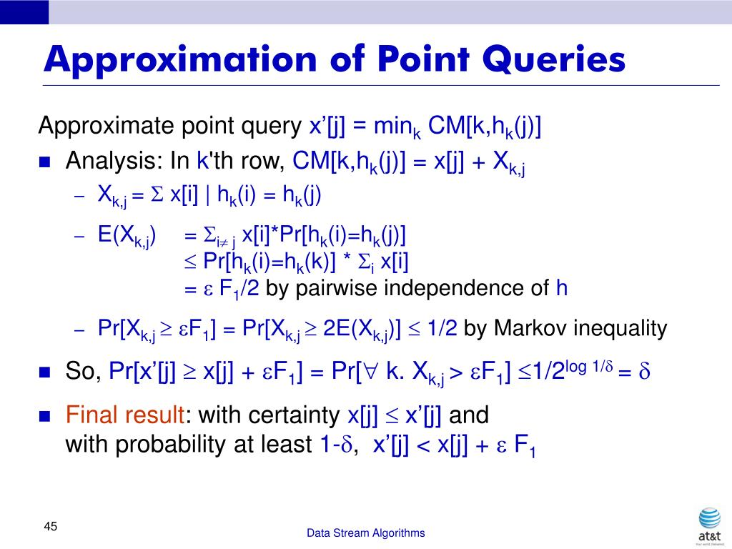 Approximation of Point Queries