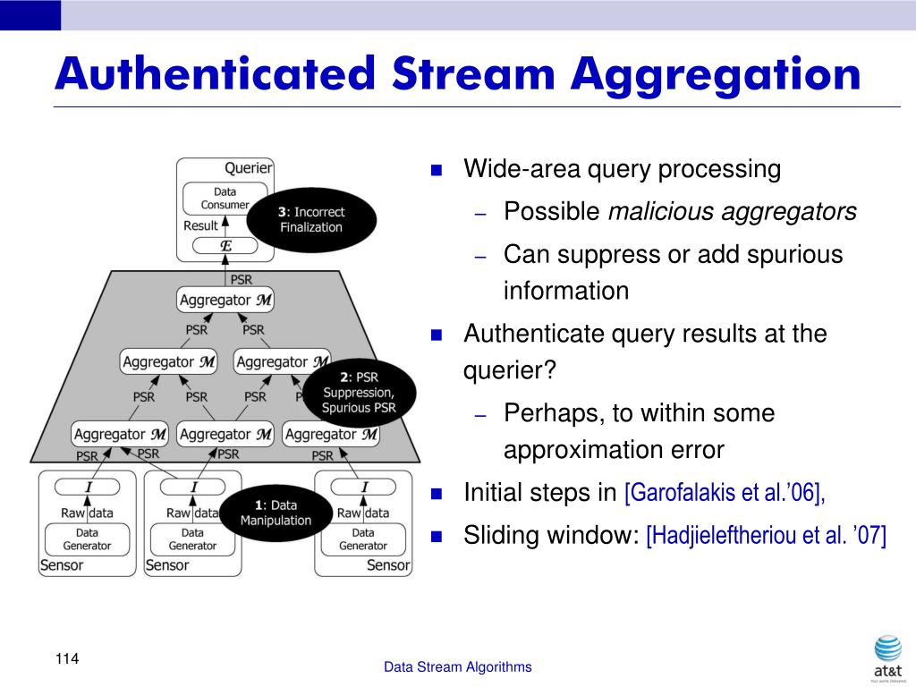 Authenticated Stream Aggregation