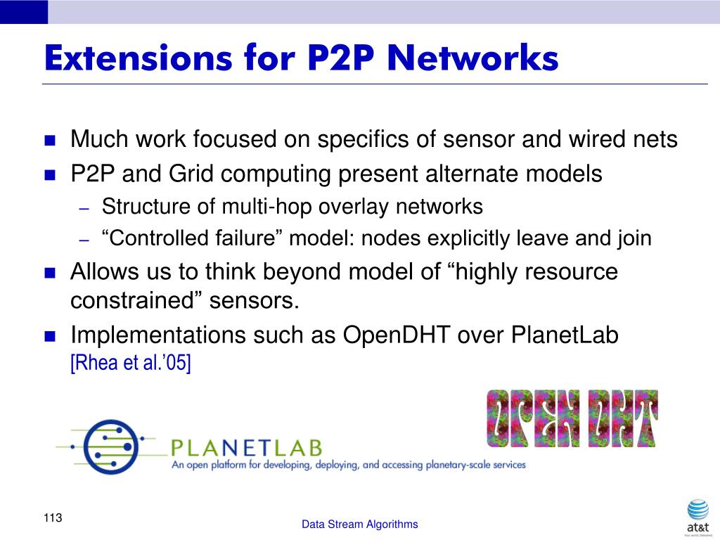 Extensions for P2P Networks