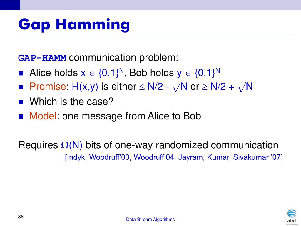 Gap Hamming