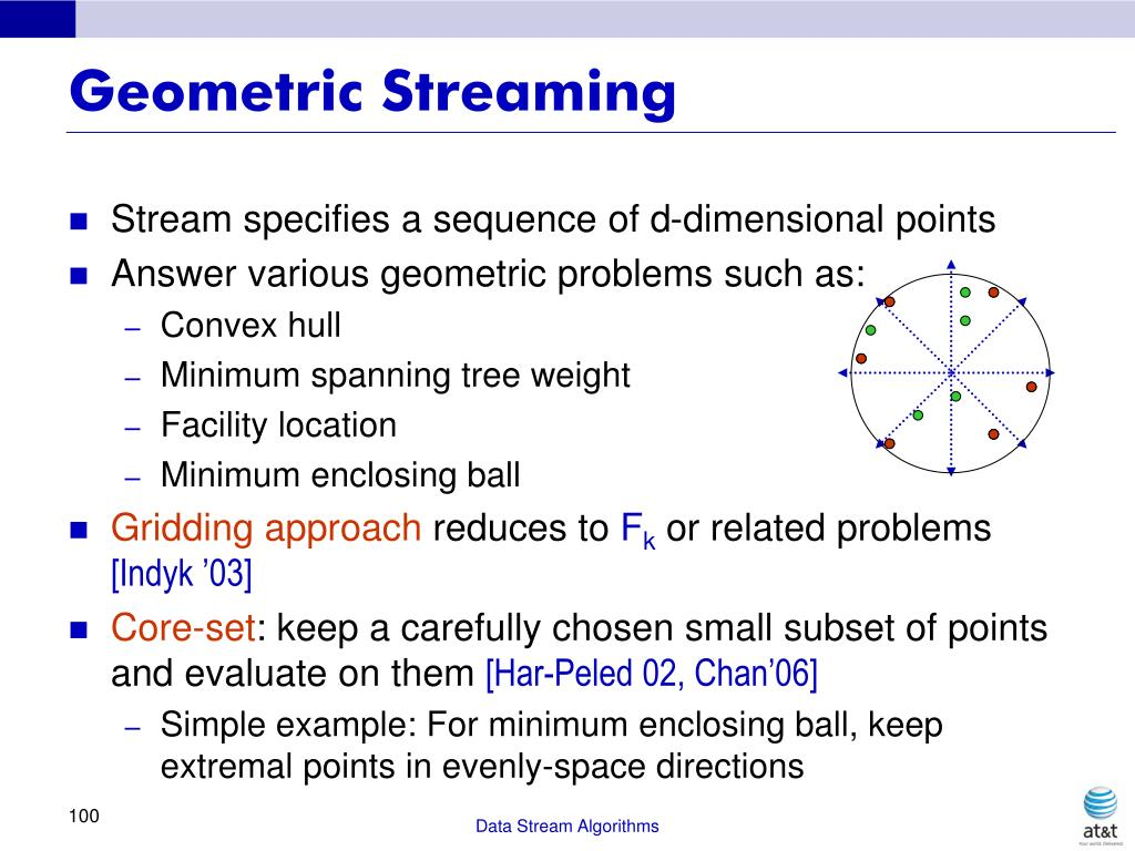 Geometric Streaming