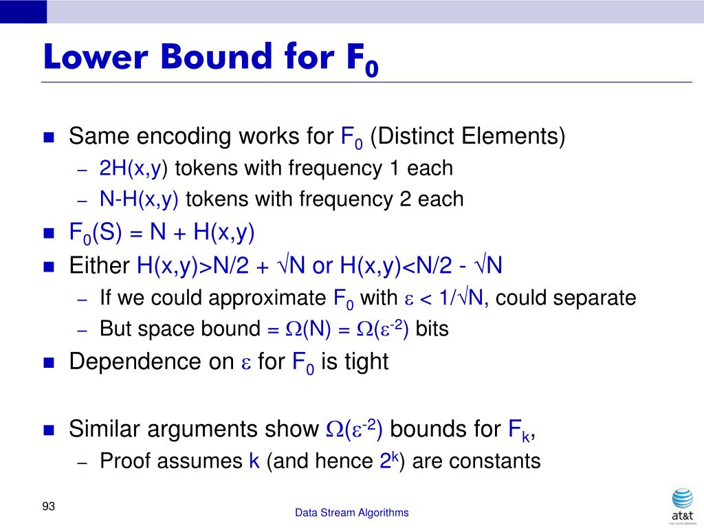 Lower Bound for F