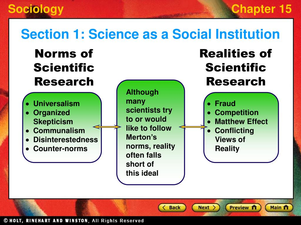 Realities of Scientific Research