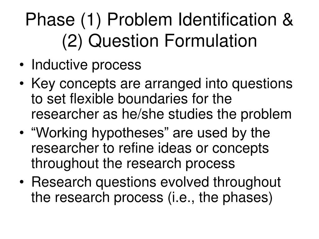 Phase (1) Problem Identification & (2) Question Formulation