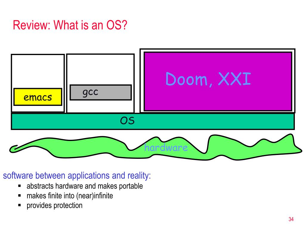 Doom, XXI