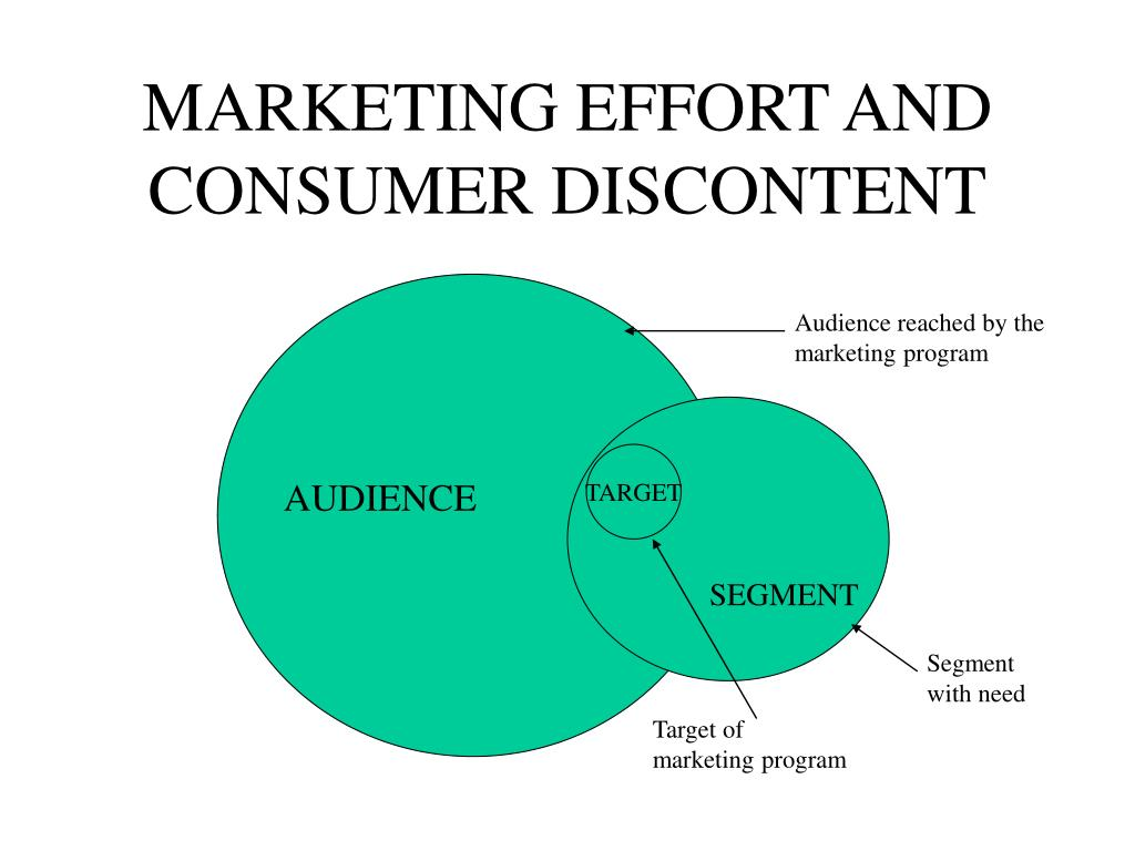 MARKETING EFFORT AND CONSUMER DISCONTENT