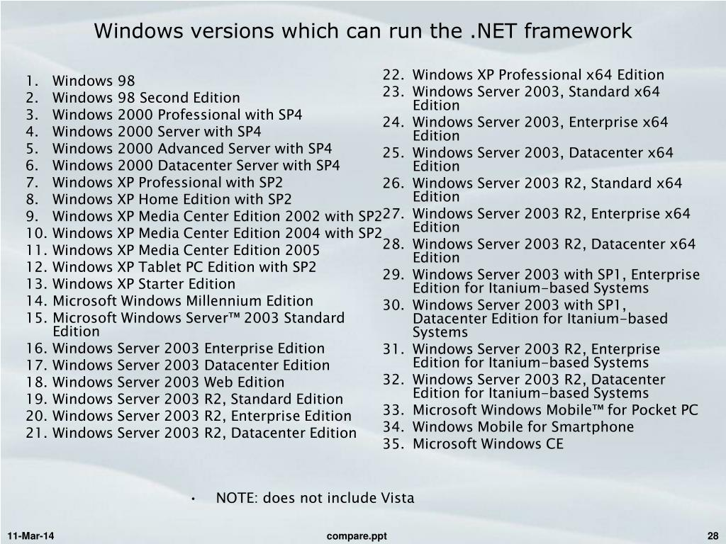 Windows versions which can run the .NET framework