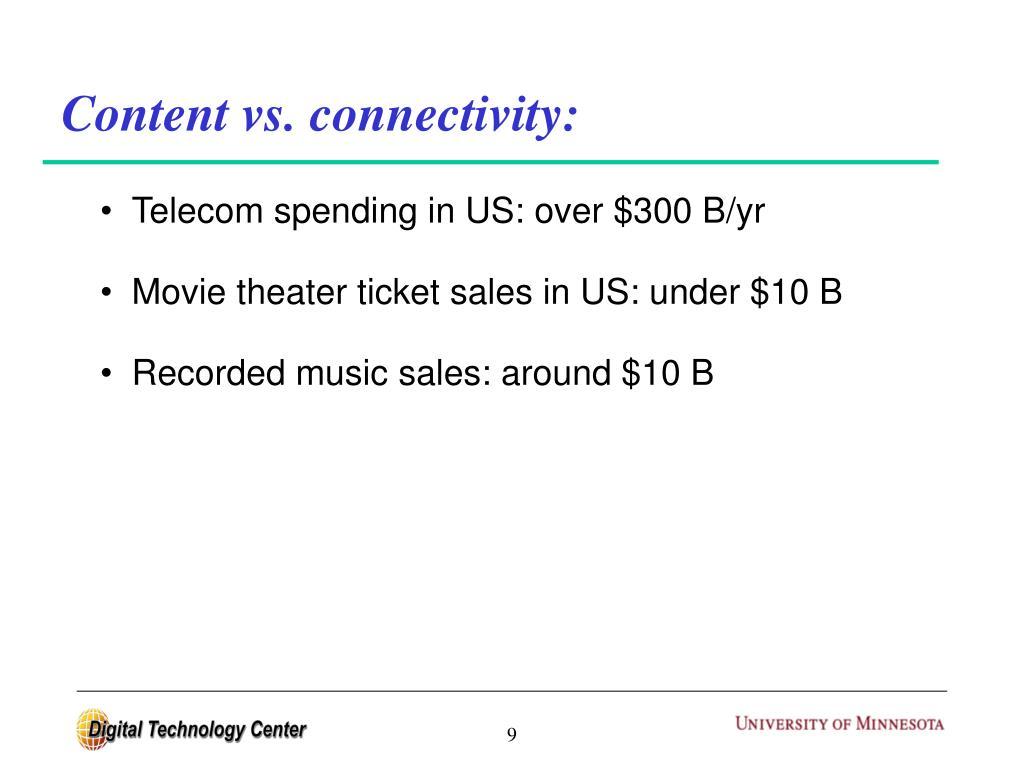 Content vs. connectivity: