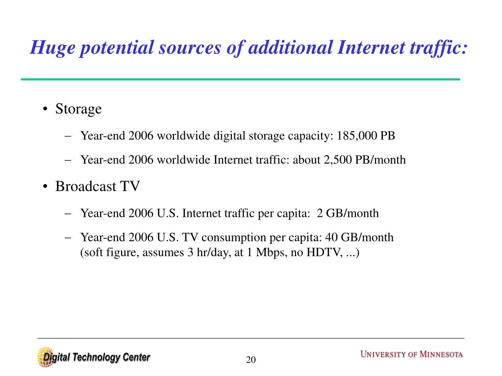 Huge potential sources of additional Internet traffic: