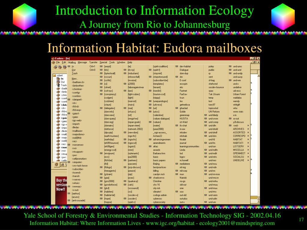 Information Habitat: Eudora mailboxes
