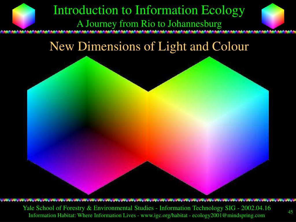 New Dimensions of Light and Colour