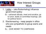 how interest groups work