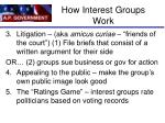 how interest groups work31