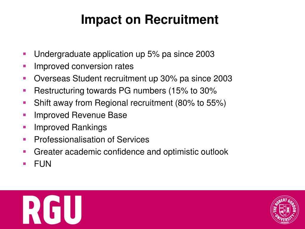 Impact on Recruitment
