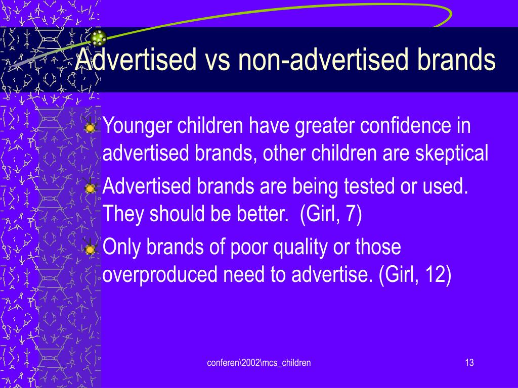 Advertised vs non-advertised brands