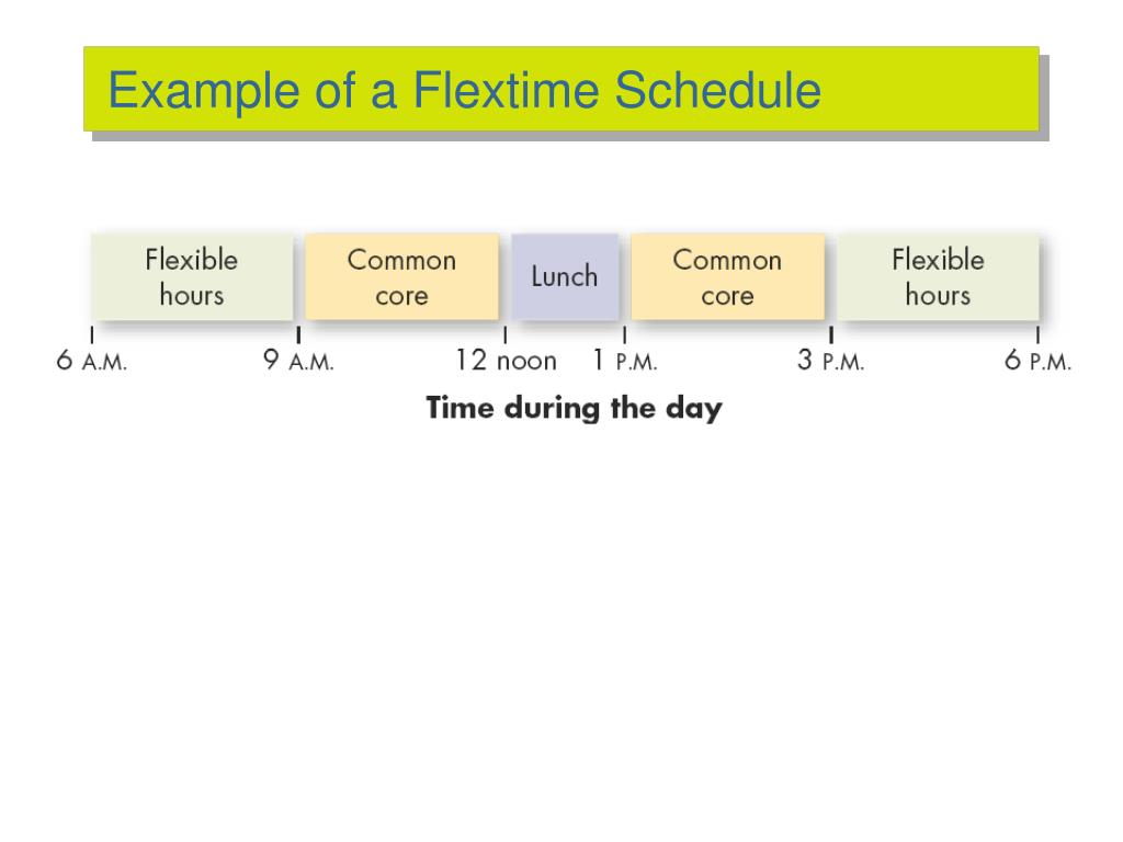 Example of a Flextime Schedule