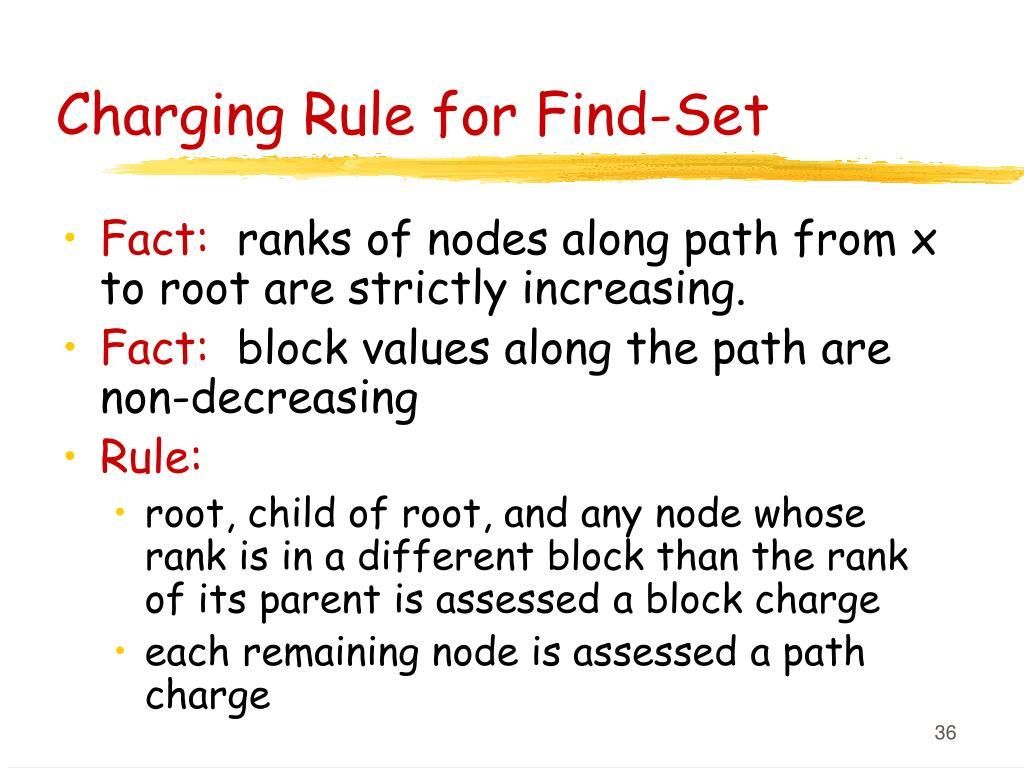 Charging Rule for Find-Set