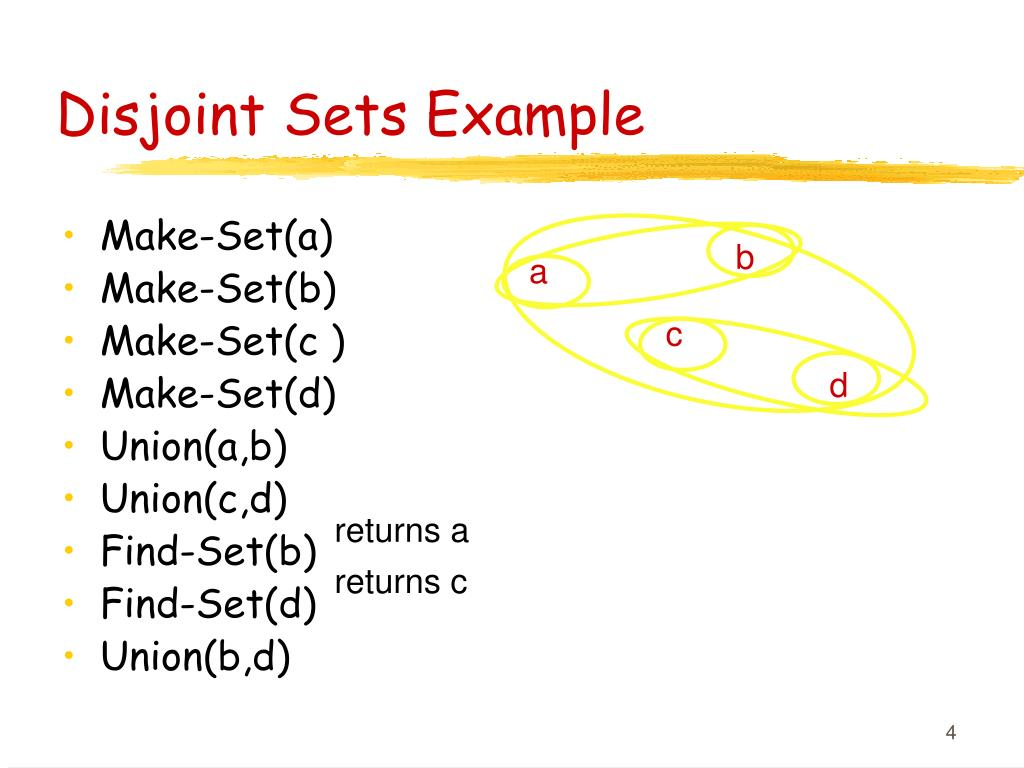 Disjoint Sets Example