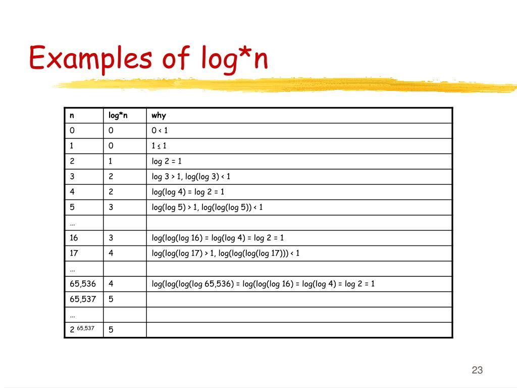 Examples of log*n
