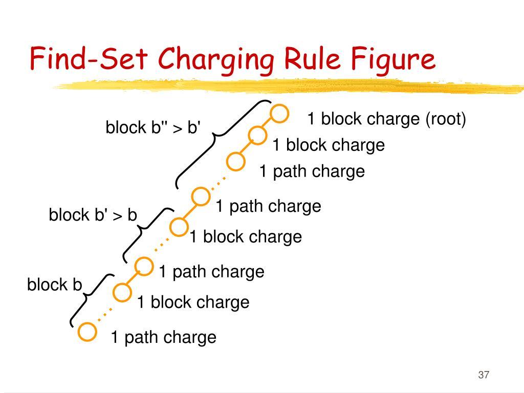 Find-Set Charging Rule Figure