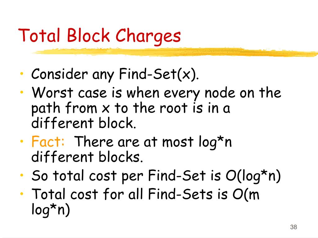 Total Block Charges