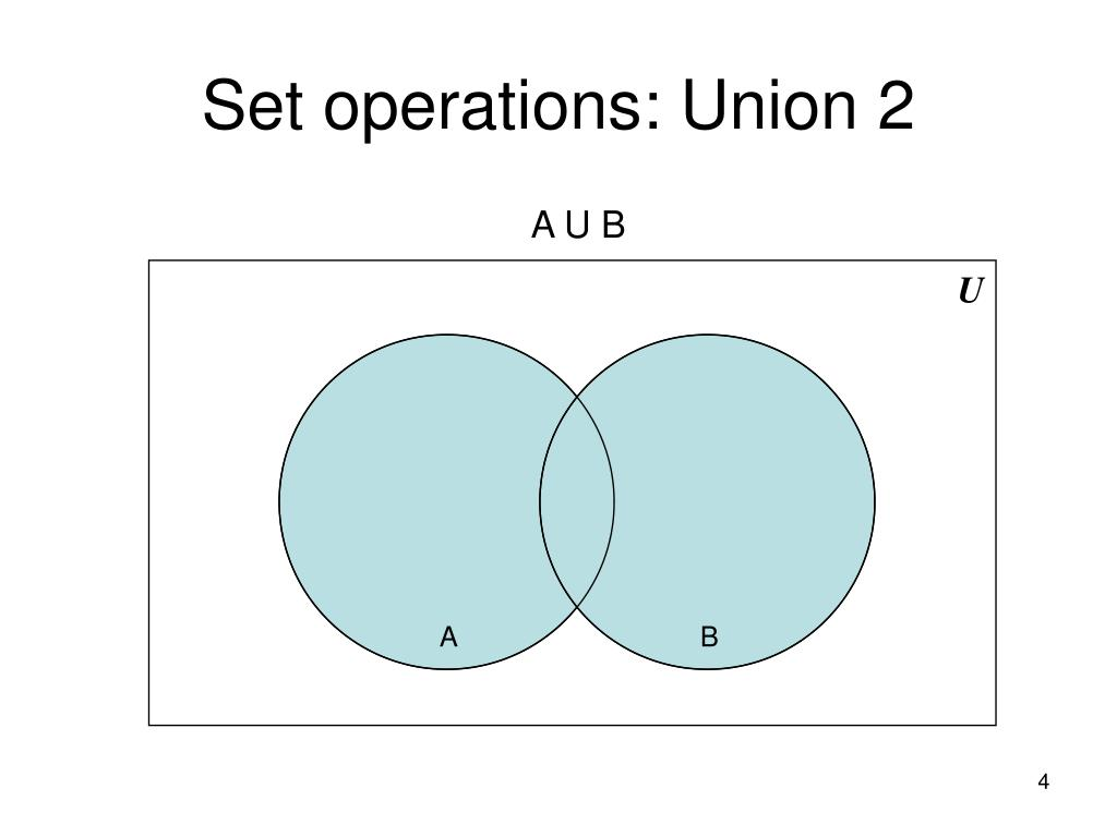 Set operations: Union 2