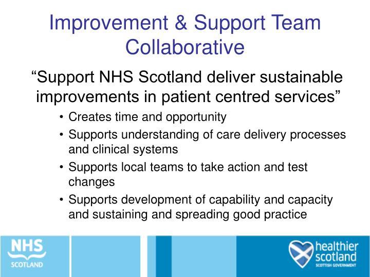 Improvement & Support Team Collaborative