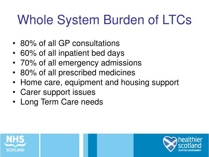 Whole System Burden of LTCs