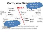 ontology spectrum