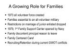 a growing role for families