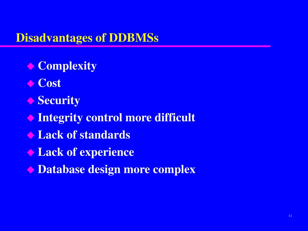 Disadvantages of DDBMSs