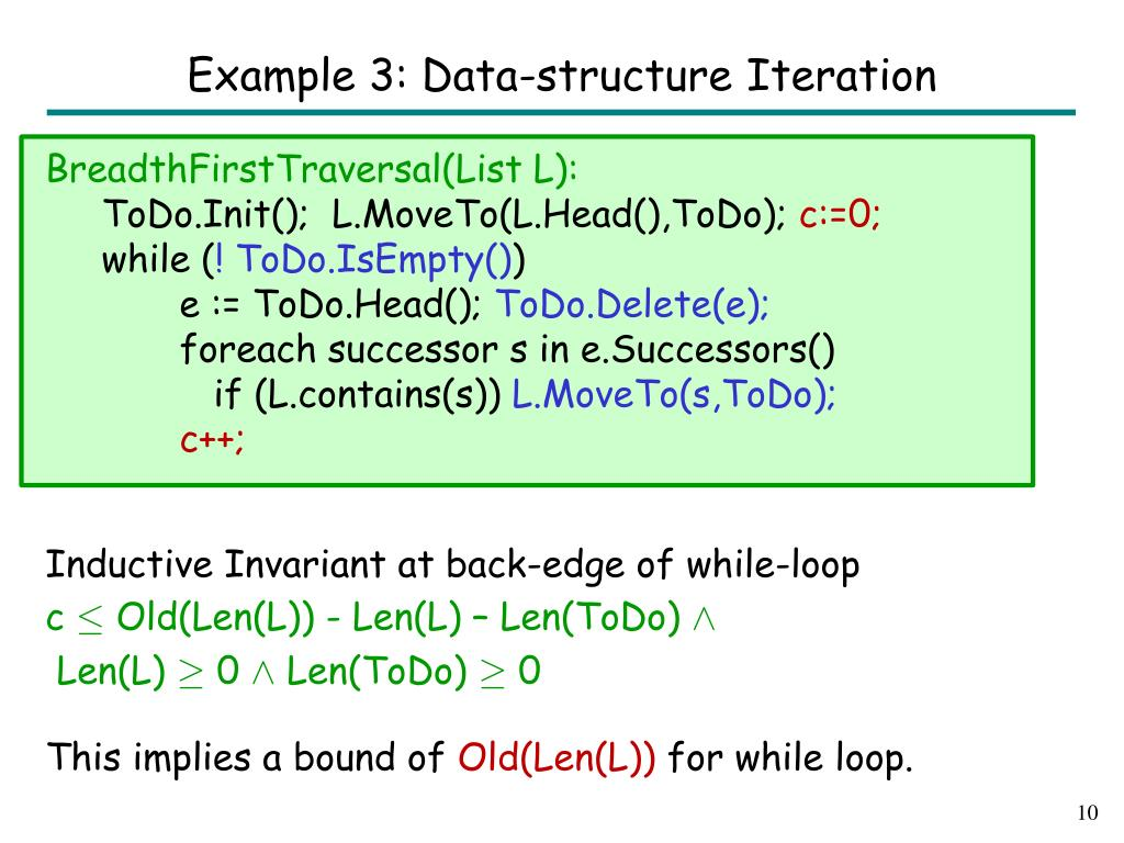 Example 3: Data-structure Iteration