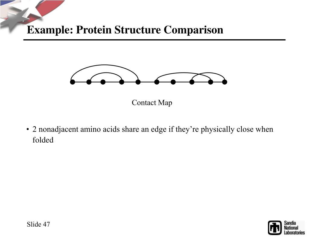 Example: Protein Structure Comparison